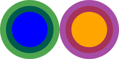 Example Use-changed-styles — A 'use' element copying a 'circle', with various style matching rules demonstrated