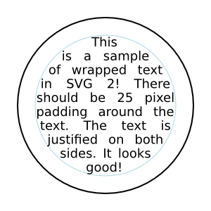 Image showing horizontal text wrapped inside a circle with a padding.