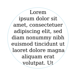 Image showing text wrapped inside a circle.
